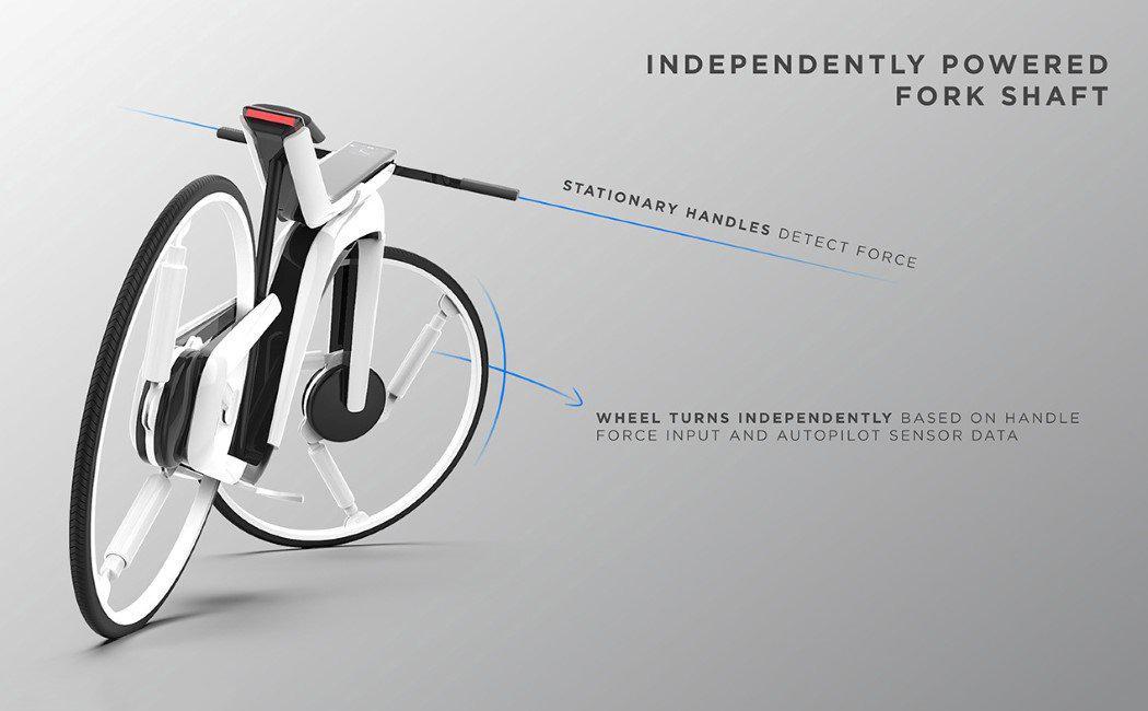 Tesla 自行车